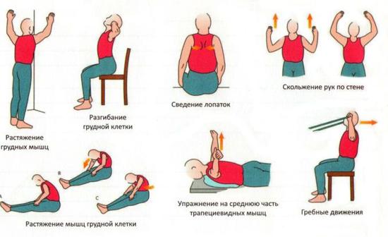 грудной остеохондроз лечение гимнатика упражнения как вылечить
