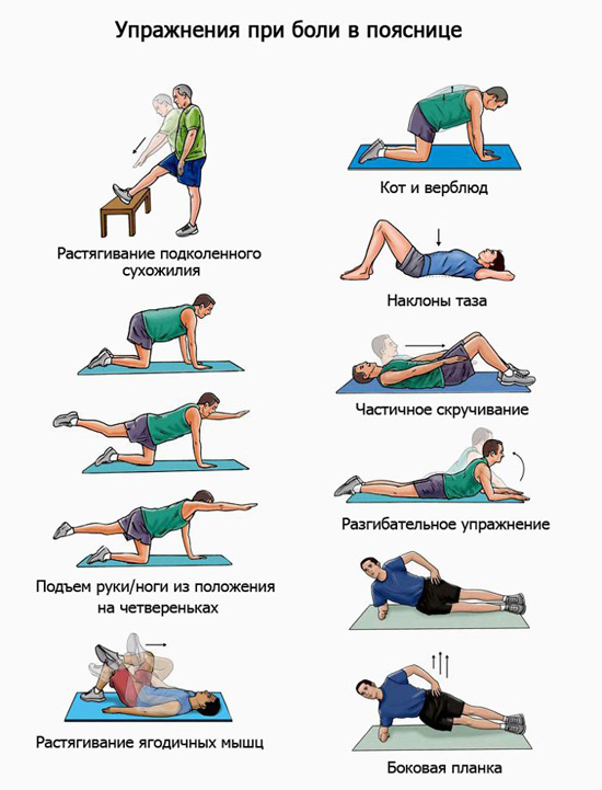 Упражнения очень благотворно действуют при болях в пояснице