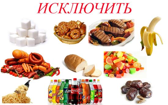 Питание при сахарном диабете: принципы, диета, запрещенные и ...