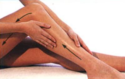 массаж ног варикоз профилактика